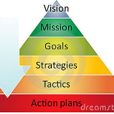 Help Us Govern  - strategy pyramid - Scottish Archery