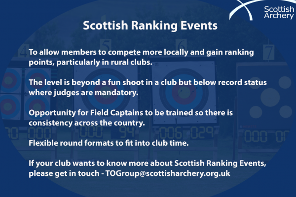 Scottish Ranking Events Overview