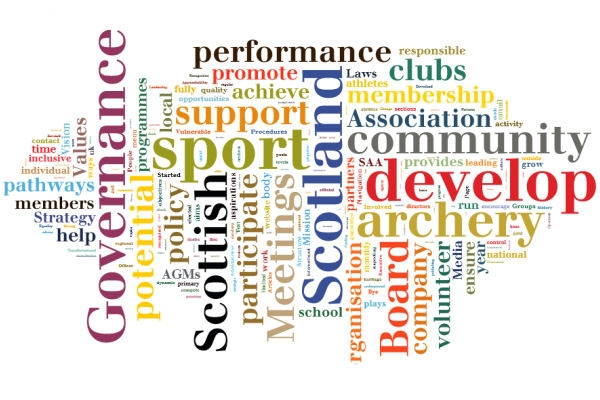 scottish archery governance word cloud